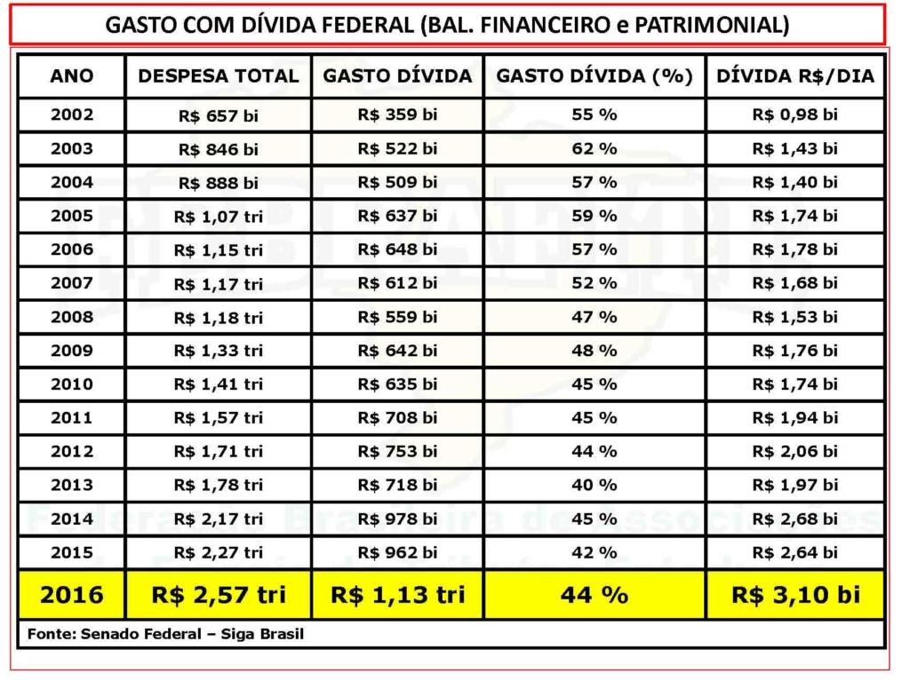 Auditoria Cidadã da Divida Publica_Page_07