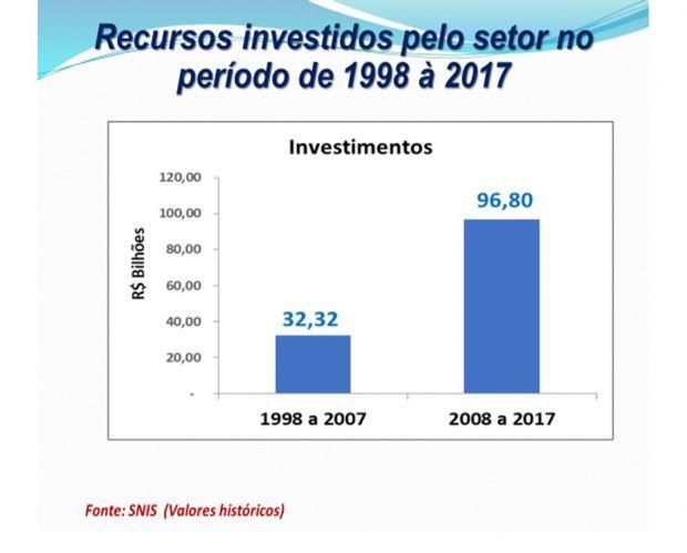 systemuploadsckinvestimentos20sanea-620x499xfit-a4c6a